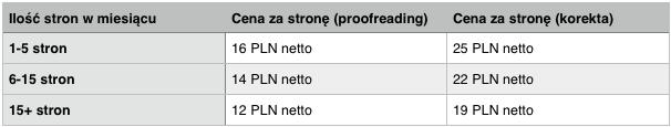 proof-ceny-pl