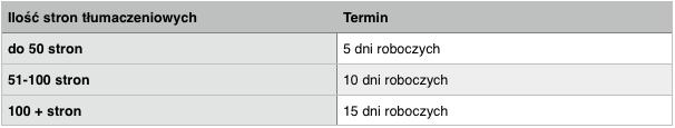proof-terminy-pl